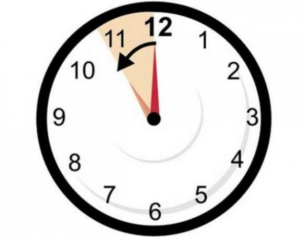 Você precisa atrasar o relógio em 1 hora no domingo.