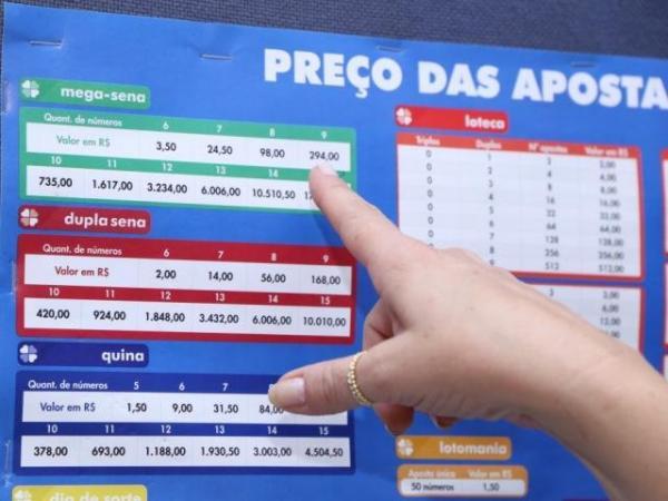 Única aposta do RS fatura mais de R$ 78,9 milhões na Mega-Sena