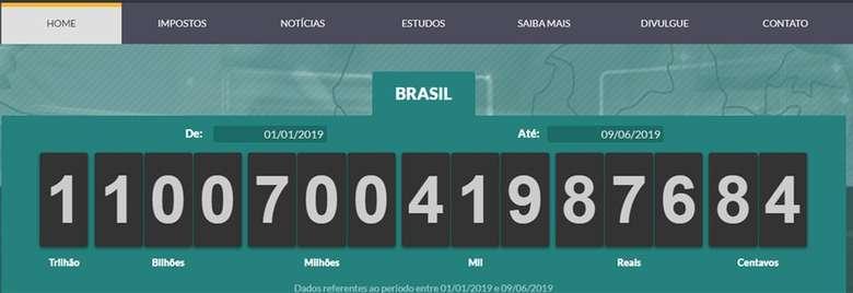 Impostômetro atingiu neste domingo (9) a marca de R$ 1,1 trilhão em impostos pagos no país. - Crédito: Reprodução